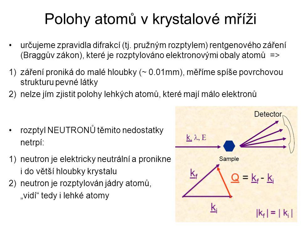 Polohy atomů v krystalové mříži
