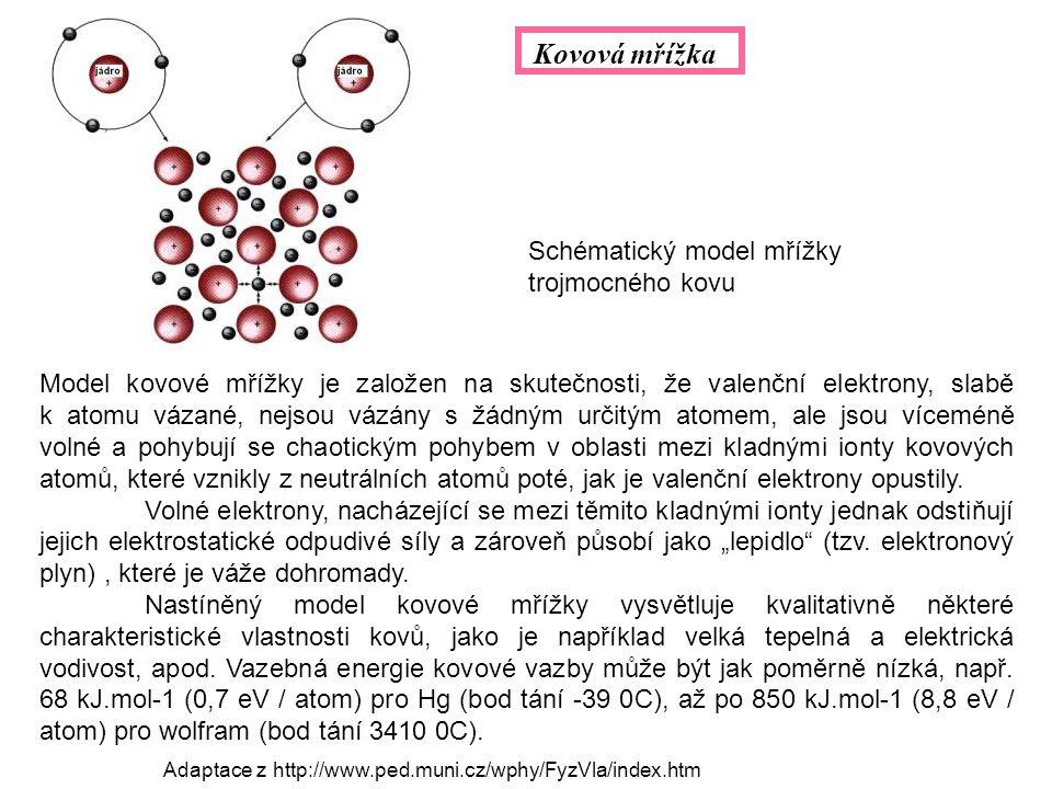 Kovová mřížka Schématický model mřížky trojmocného kovu