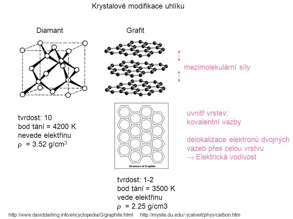 Krystalové modifikace uhlíku