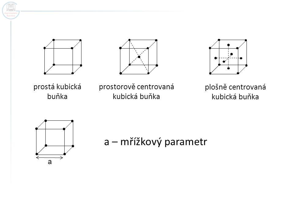 prostorově centrovaná