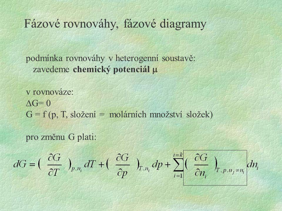 Fázové rovnováhy, fázové diagramy