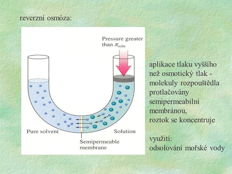 reverzní osmóza: aplikace tlaku vyššího. než osmotický tlak - molekuly rozpouštědla. protlačovány.