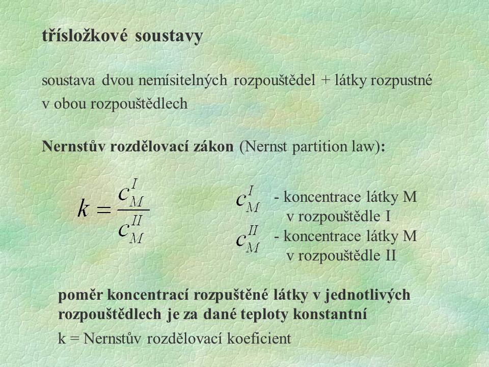 třísložkové soustavy soustava dvou nemísitelných rozpouštědel + látky rozpustné. v obou rozpouštědlech.