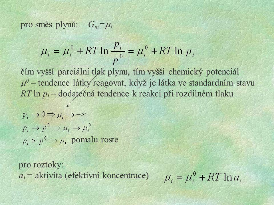 pro směs plynů: Gm=mi čím vyšší parciální tlak plynu, tím vyšší chemický potenciál.
