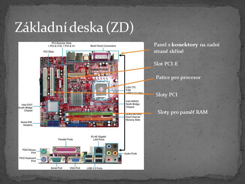 Základní deska (ZD) Panel s konektory na zadní straně skříně