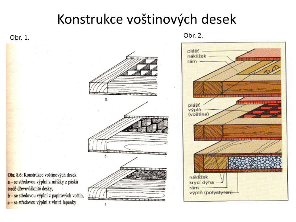Konstrukce voštinových desek