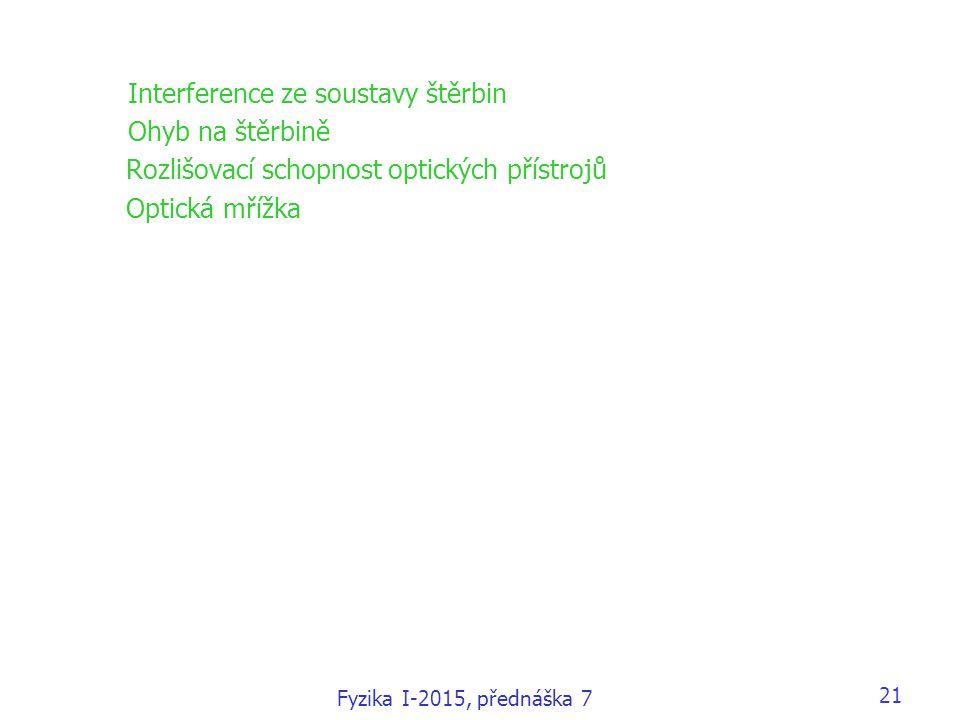 Interference ze soustavy štěrbin Ohyb na štěrbině