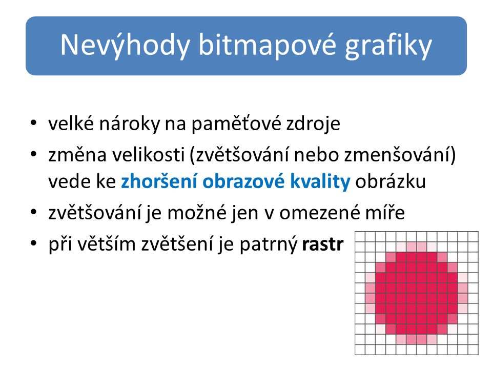 Nevýhody bitmapové grafiky
