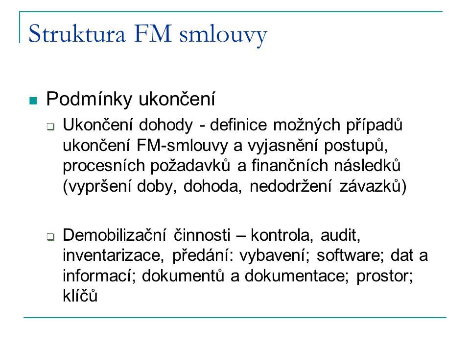 Struktura FM smlouvy Podmínky ukončení