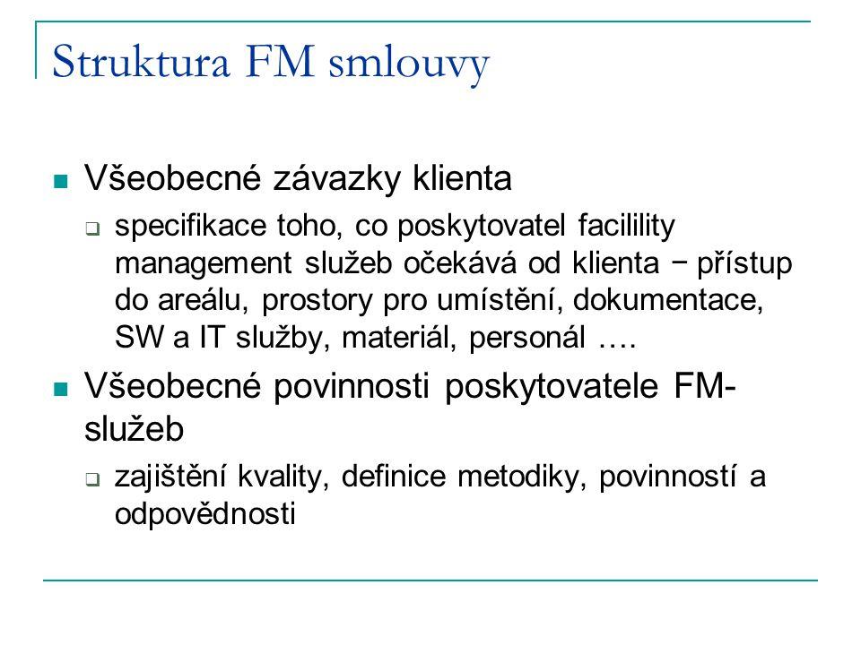 Struktura FM smlouvy Všeobecné závazky klienta