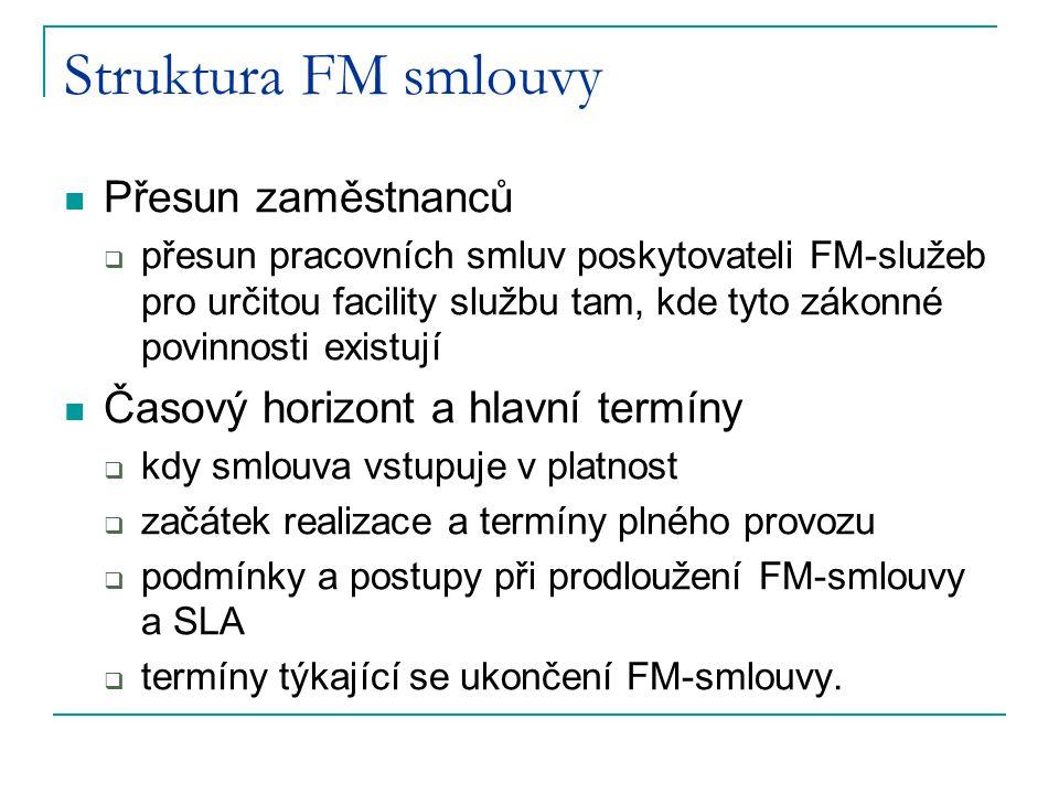 Struktura FM smlouvy Přesun zaměstnanců