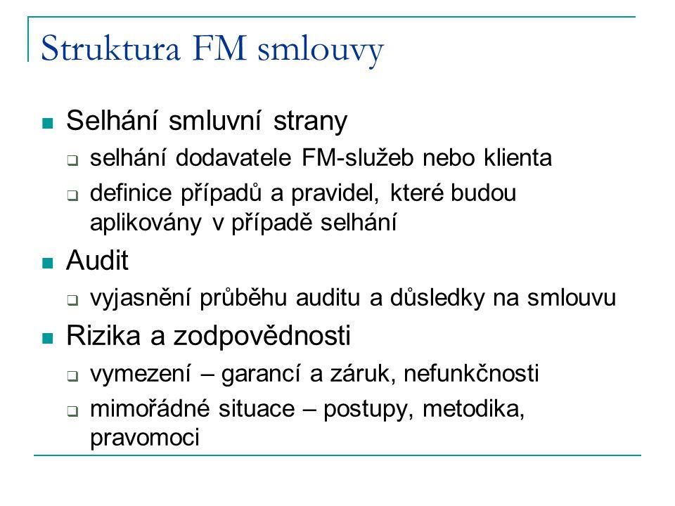 Struktura FM smlouvy Selhání smluvní strany Audit
