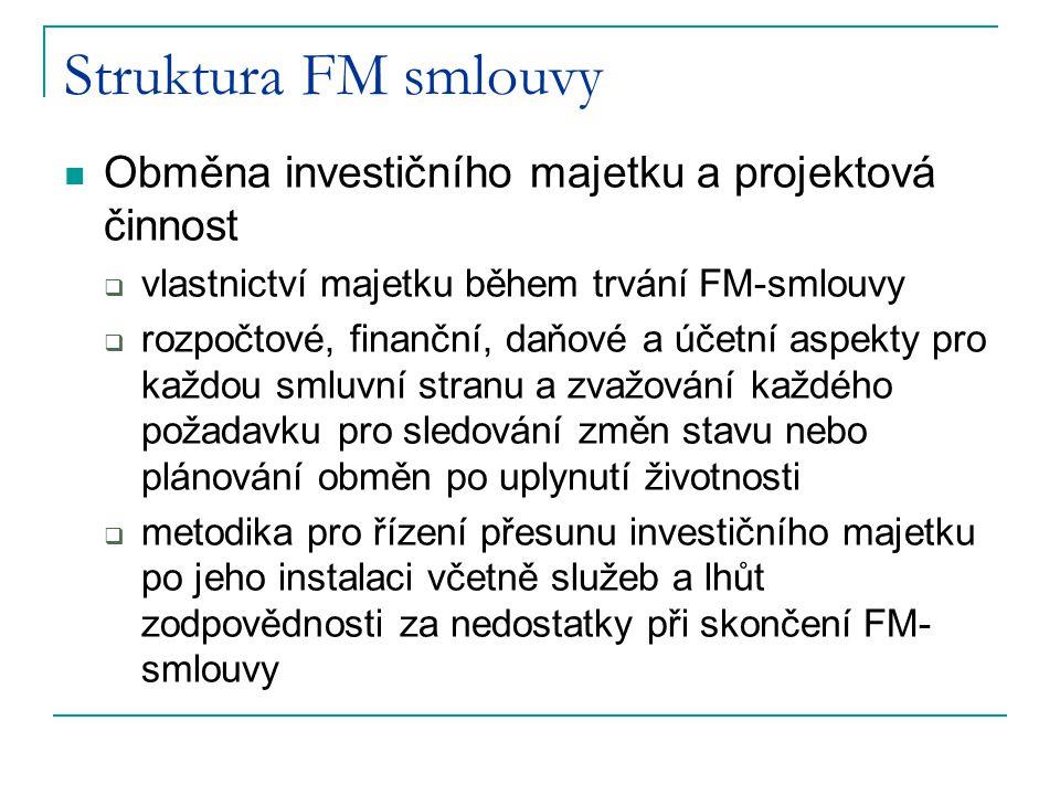 Struktura FM smlouvy Obměna investičního majetku a projektová činnost