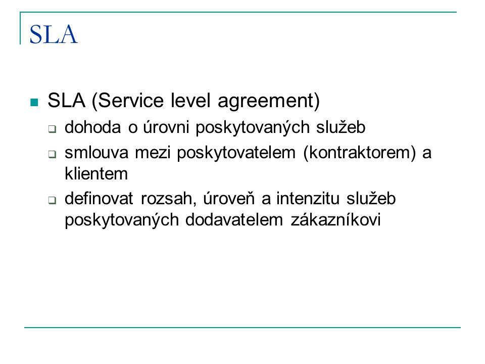SLA SLA (Service level agreement) dohoda o úrovni poskytovaných služeb