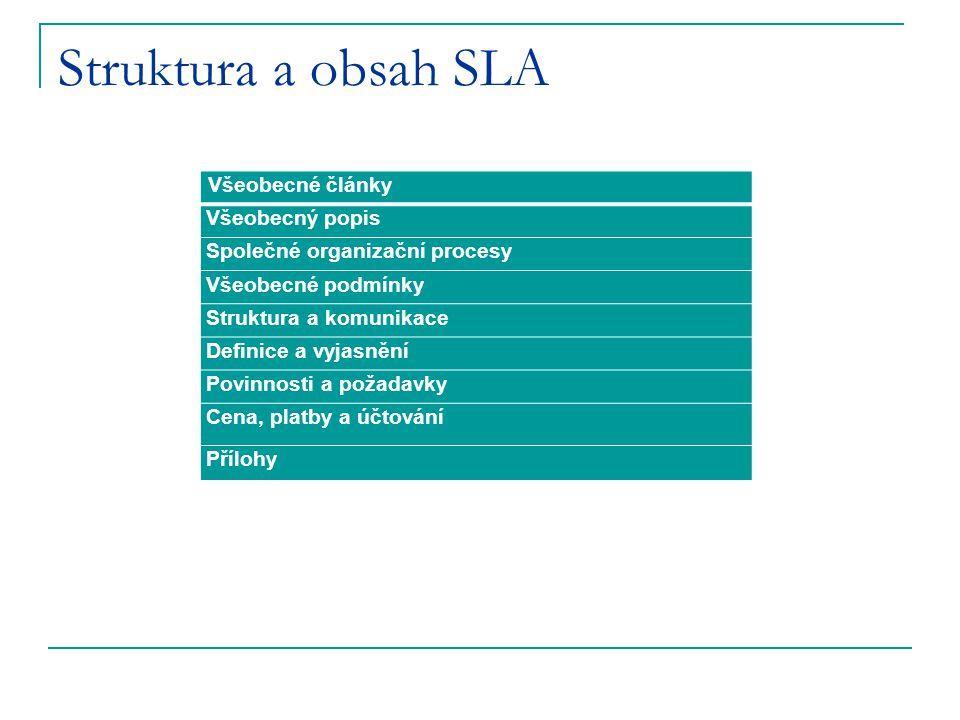 Struktura a obsah SLA Všeobecné články Všeobecný popis