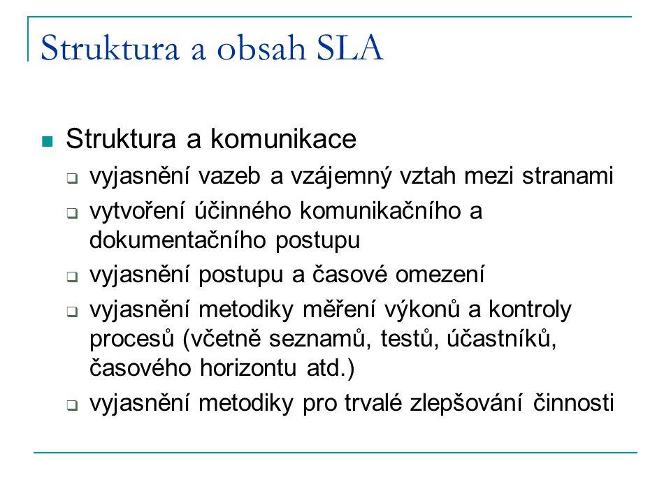 Struktura a obsah SLA Struktura a komunikace
