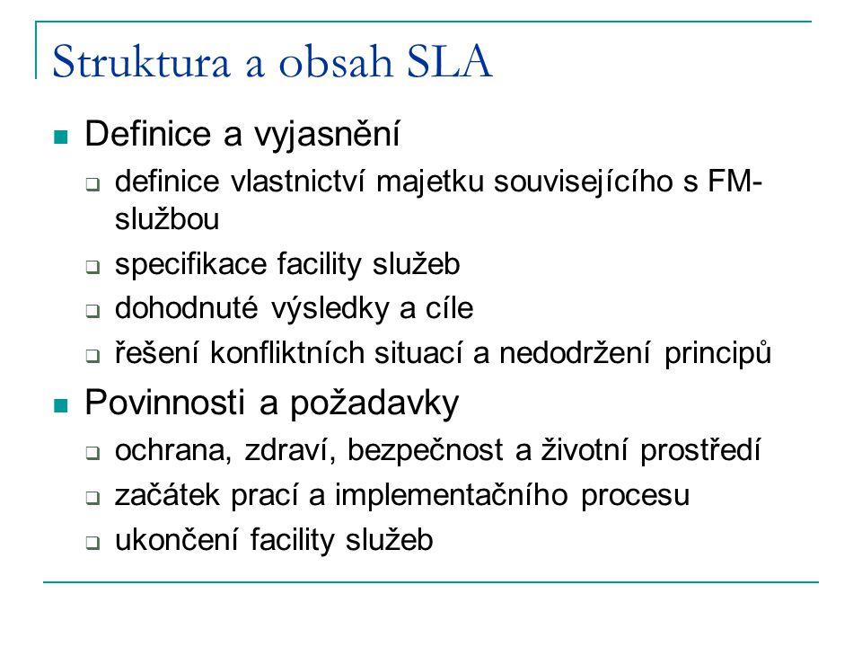 Struktura a obsah SLA Definice a vyjasnění Povinnosti a požadavky