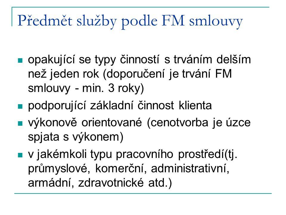 Předmět služby podle FM smlouvy