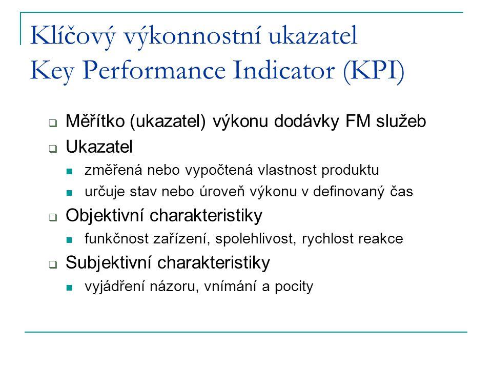 Klíčový výkonnostní ukazatel Key Performance Indicator (KPI)