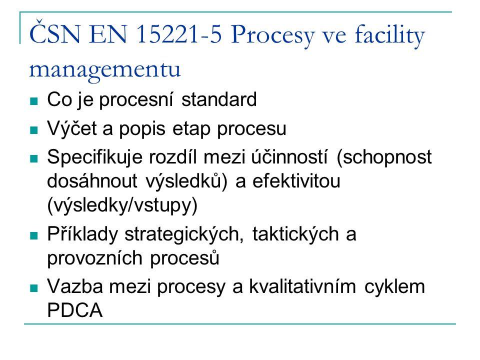 ČSN EN 15221-5 Procesy ve facility managementu