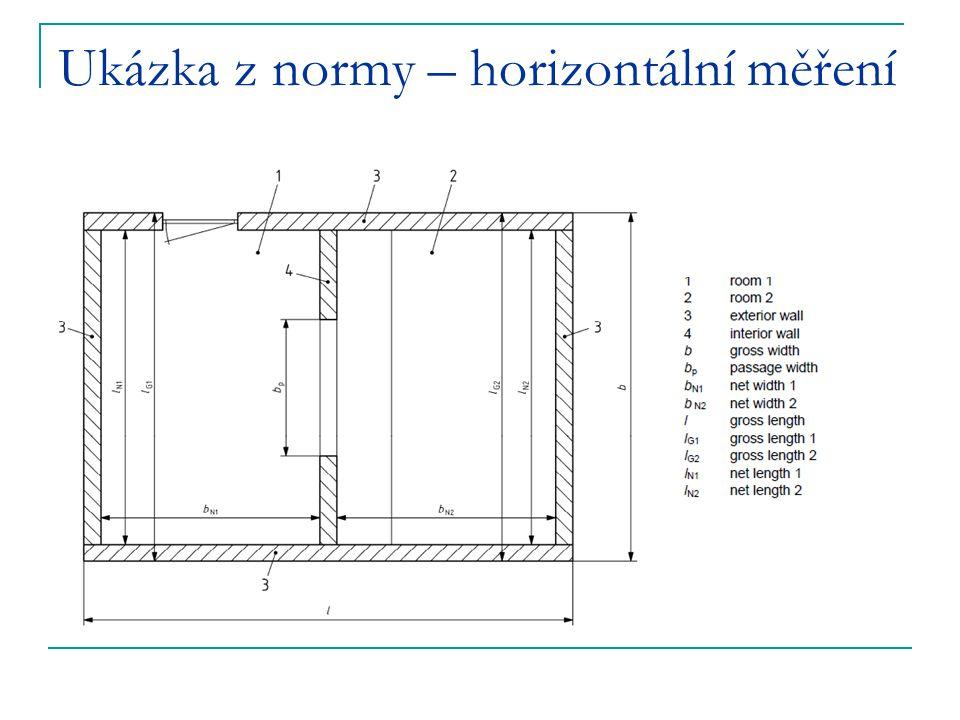 Ukázka z normy – horizontální měření
