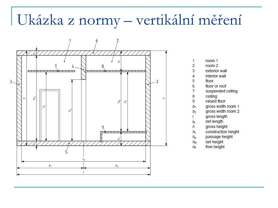 Ukázka z normy – vertikální měření