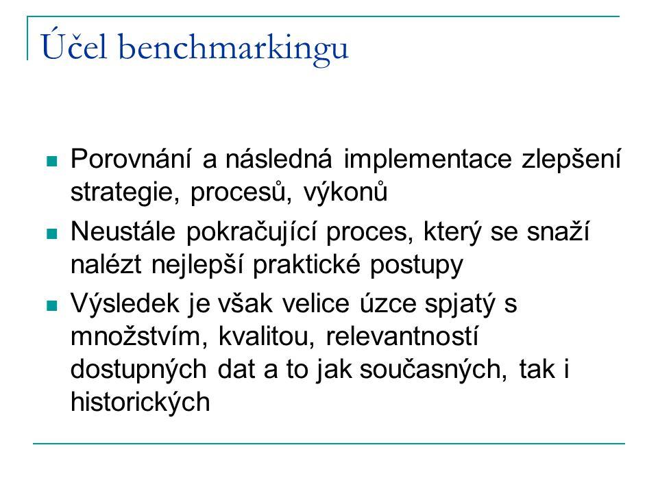 Účel benchmarkingu Porovnání a následná implementace zlepšení strategie, procesů, výkonů.