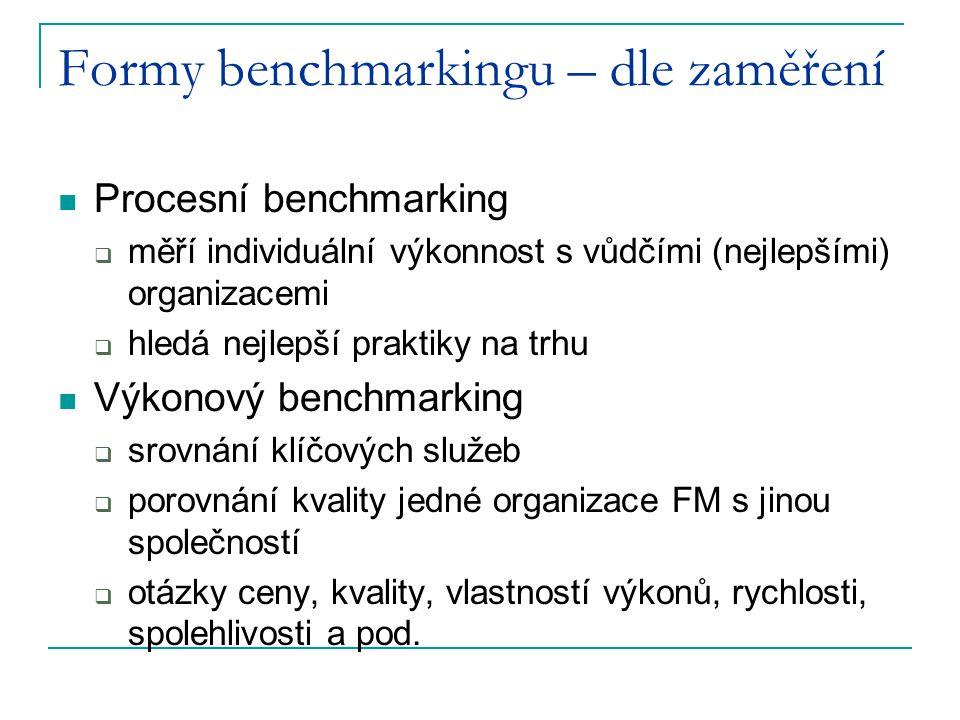 Formy benchmarkingu – dle zaměření