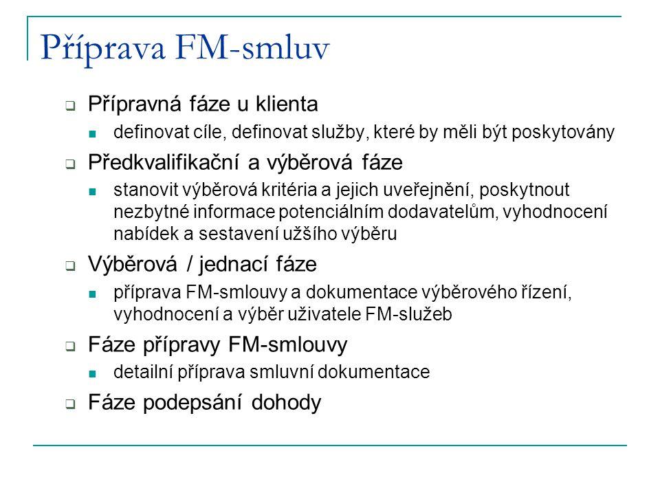 Příprava FM-smluv Přípravná fáze u klienta