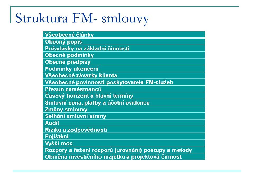 Struktura FM- smlouvy Všeobecné články Obecný popis