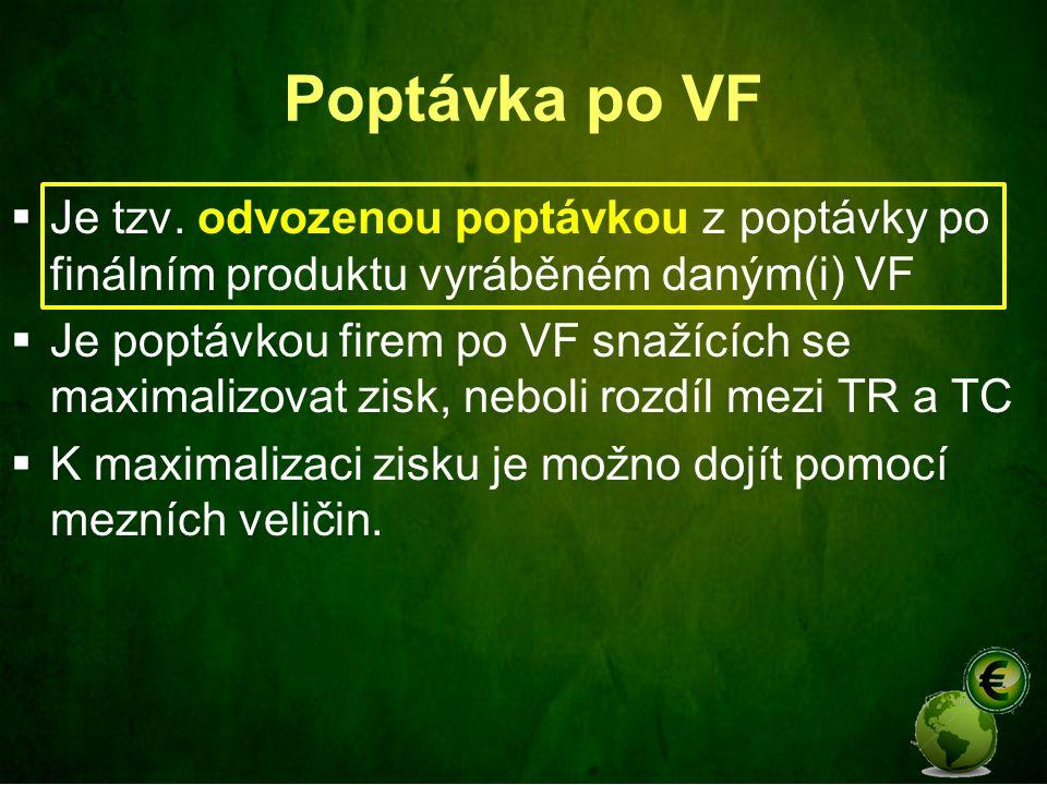 Poptávka po VF Je tzv. odvozenou poptávkou z poptávky po finálním produktu vyráběném daným(i) VF.