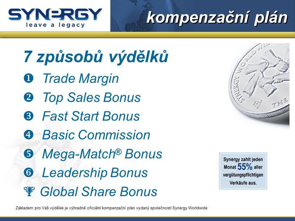 kompenzační plán 7 způsobů výdělků  Trade Margin  Top Sales Bonus