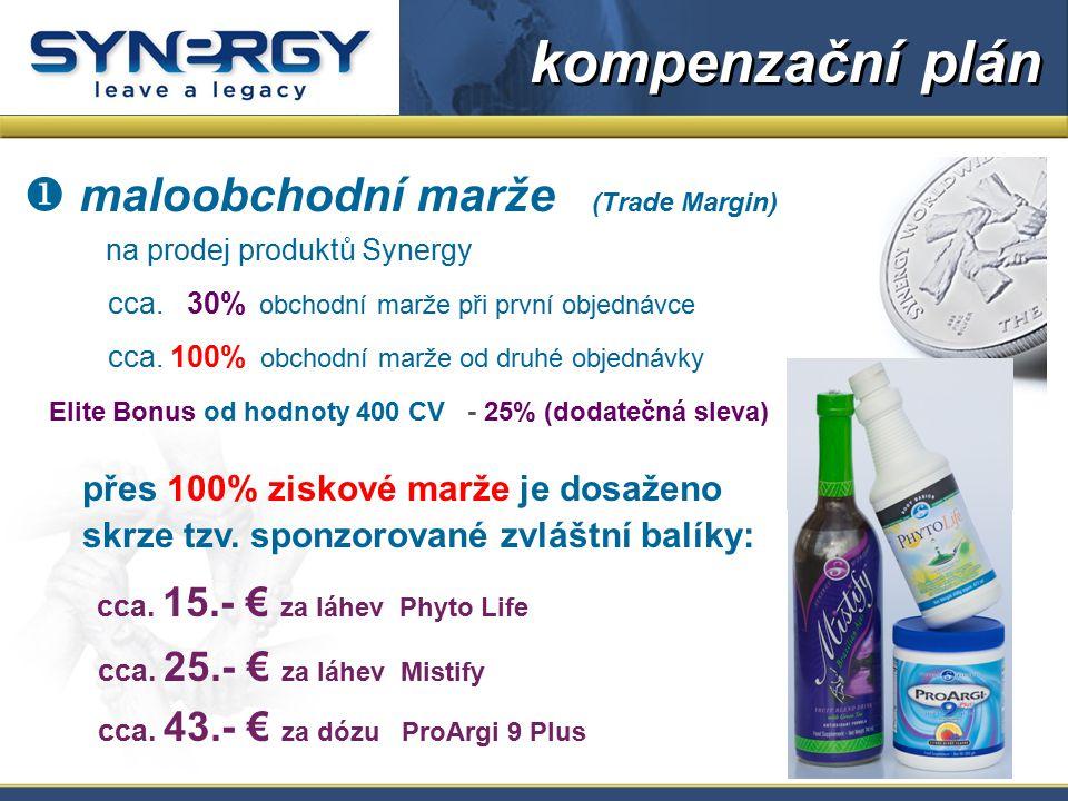 kompenzační plán cca. 15.- € za láhev Phyto Life