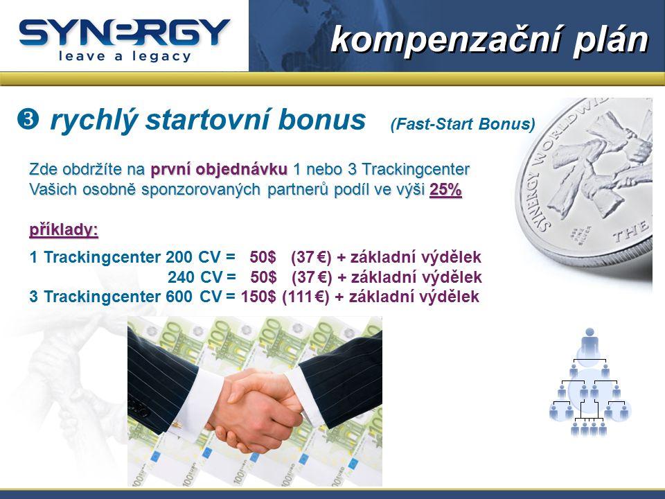  rychlý startovní bonus (Fast-Start Bonus)
