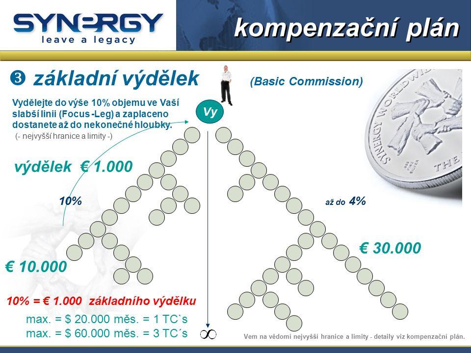10% = € 1.000 základního výdělku