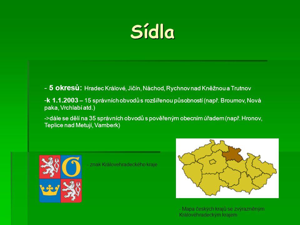 Sídla 5 okresů: Hradec Králové, Jičín, Náchod, Rychnov nad Kněžnou a Trutnov.