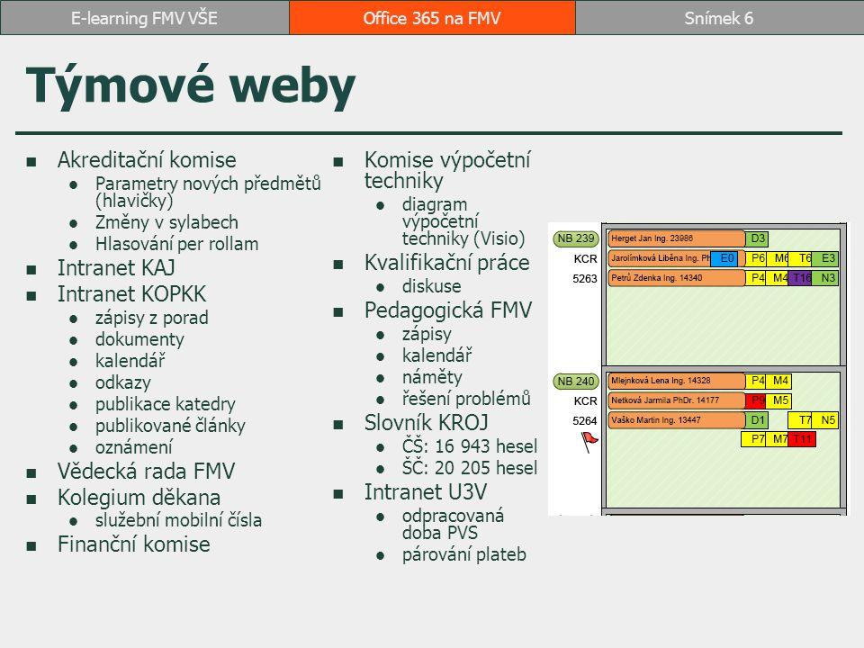 Týmové weby Akreditační komise Intranet KAJ Intranet KOPKK