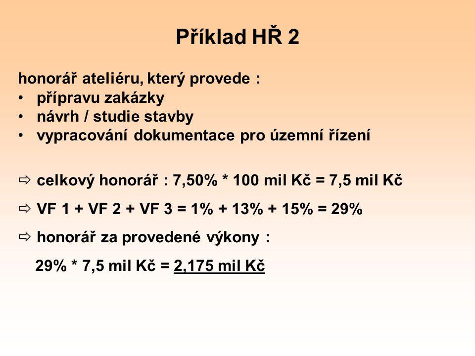 Příklad HŘ 2 honorář ateliéru, který provede : přípravu zakázky