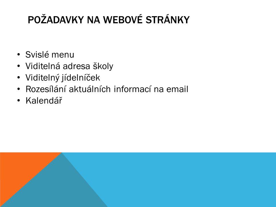 Požadavky na webové stránky