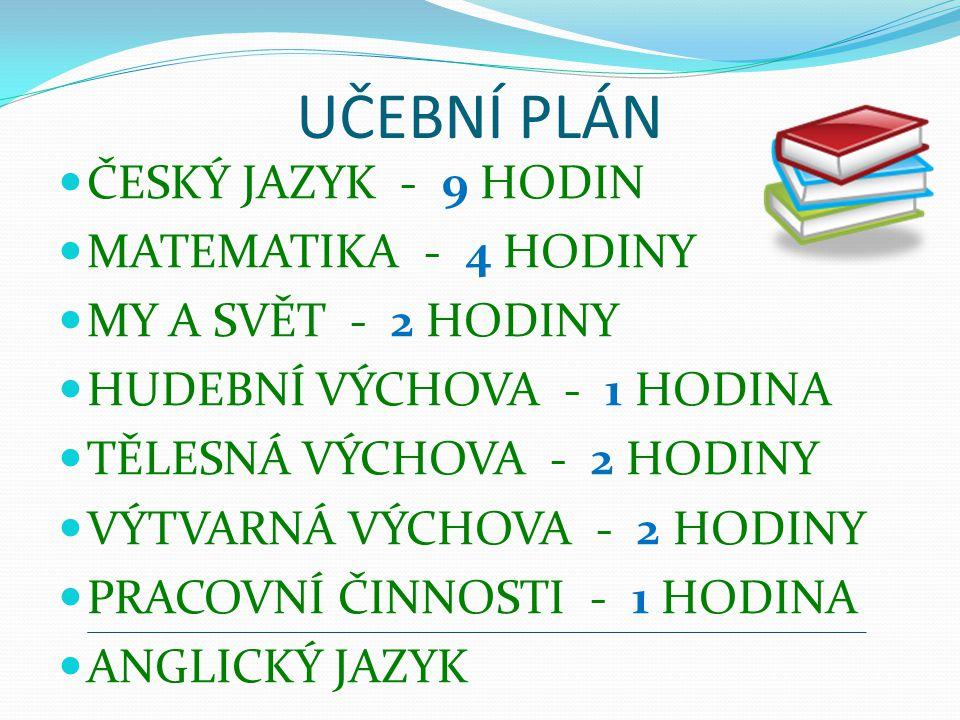 UČEBNÍ PLÁN ČESKÝ JAZYK - 9 HODIN MATEMATIKA - 4 HODINY