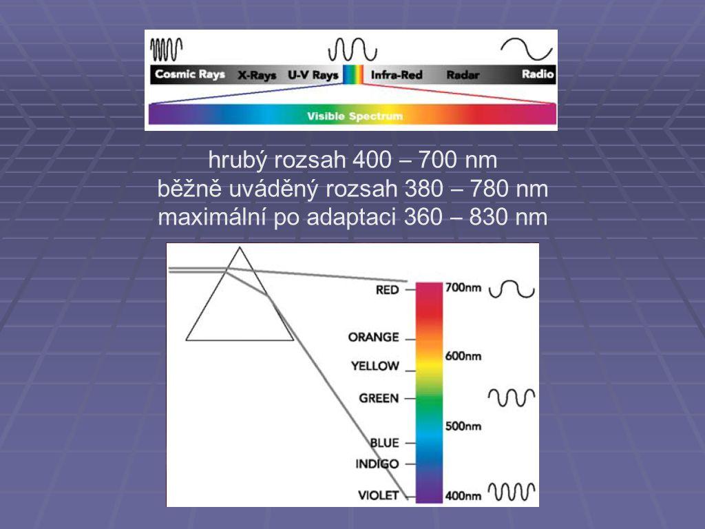 běžně uváděný rozsah 380 – 780 nm maximální po adaptaci 360 – 830 nm