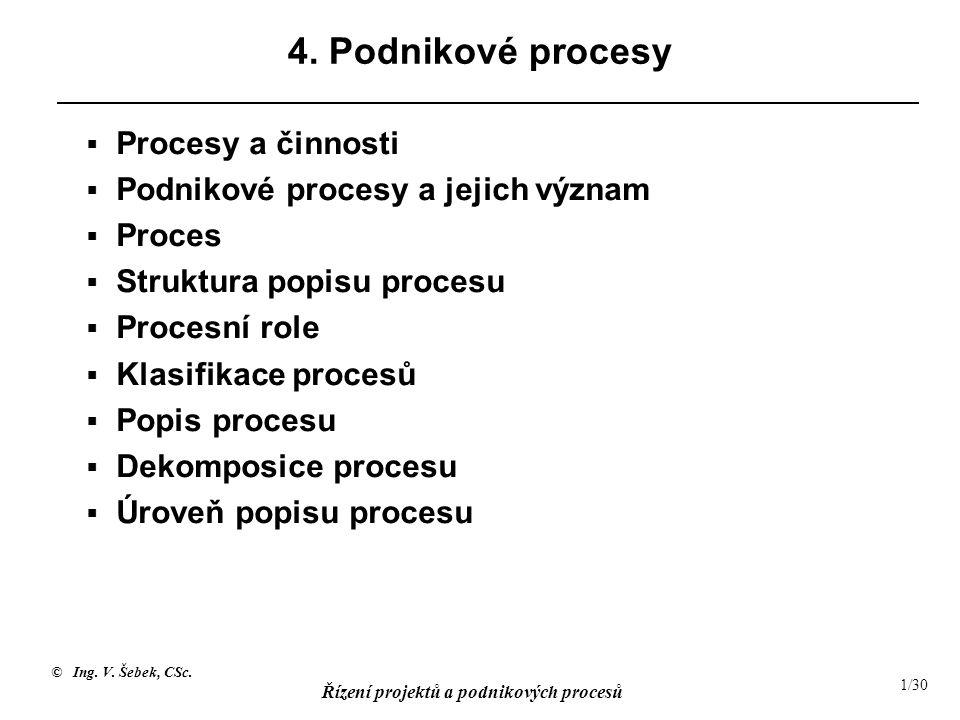 4. Podnikové procesy Procesy a činnosti