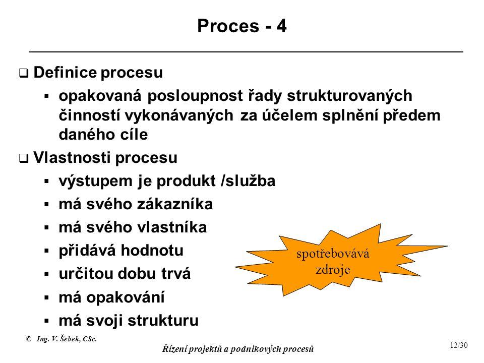 Proces - 4 Definice procesu