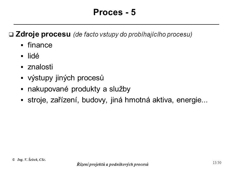 Proces - 5 Zdroje procesu (de facto vstupy do probíhajícího procesu)