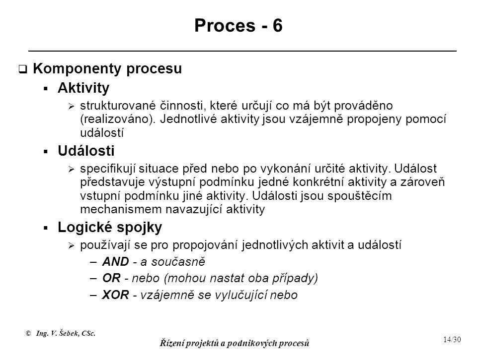 Proces - 6 Komponenty procesu Aktivity Události Logické spojky