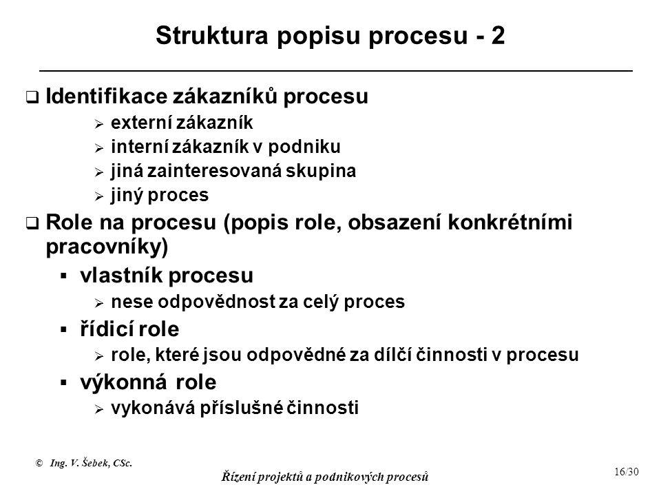 Struktura popisu procesu - 2