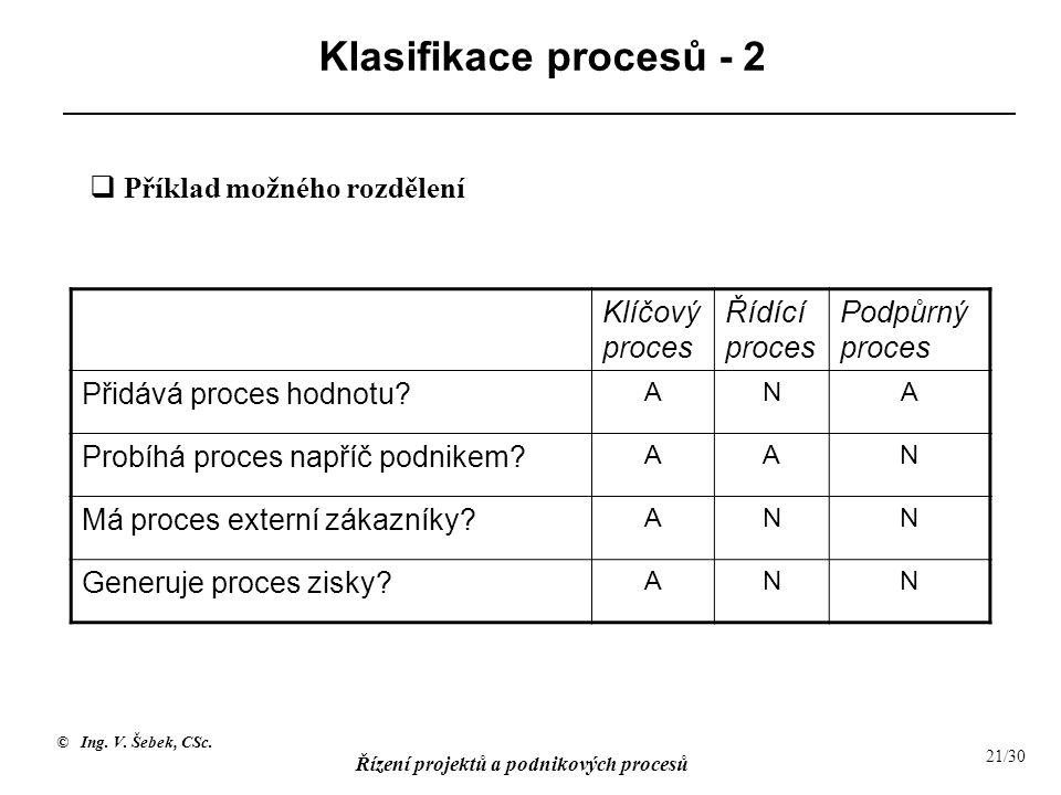 Klasifikace procesů - 2 Příklad možného rozdělení Klíčový proces