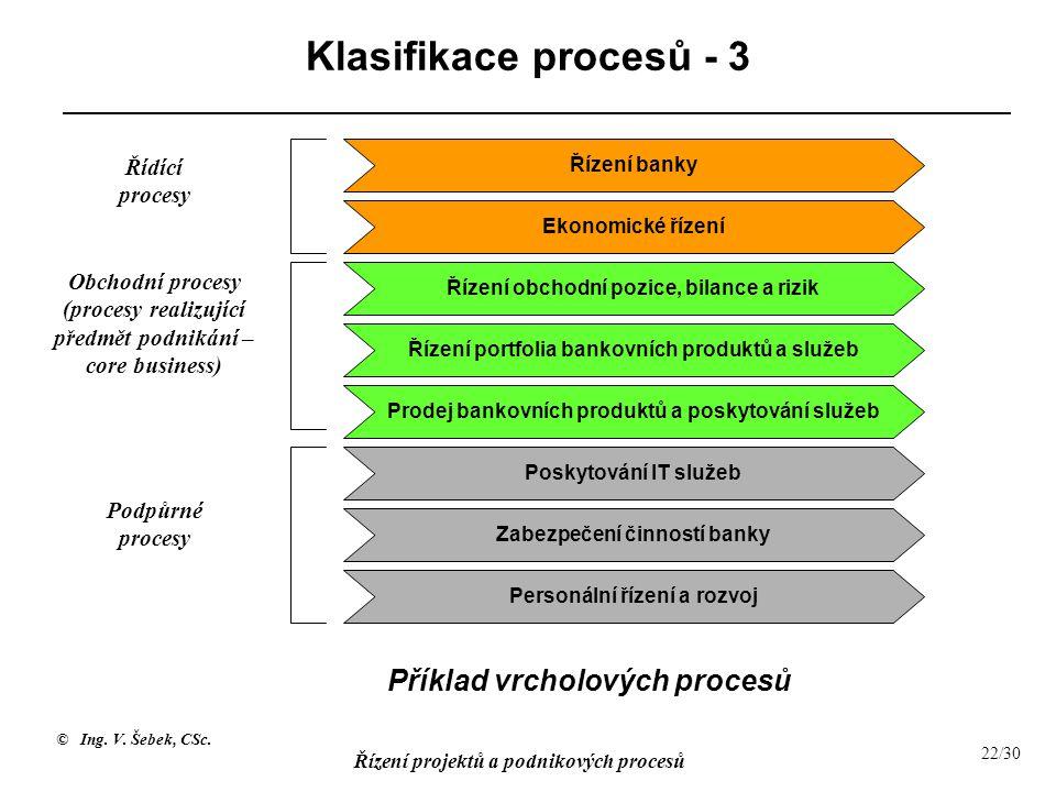 Klasifikace procesů - 3 Příklad vrcholových procesů Řídící procesy
