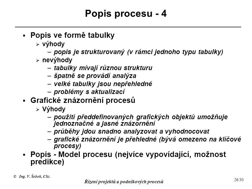 Popis procesu - 4 Popis ve formě tabulky Grafické znázornění procesů