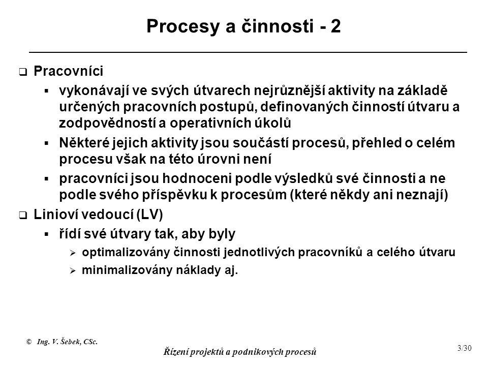 Procesy a činnosti - 2 Pracovníci